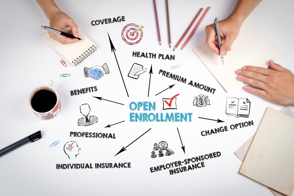 affordable care act open enrollment health insurance marketplace