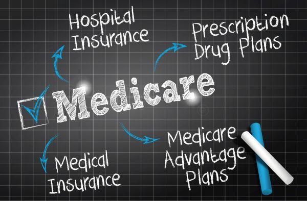understanding medicare plan options